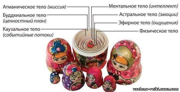 matrioshka