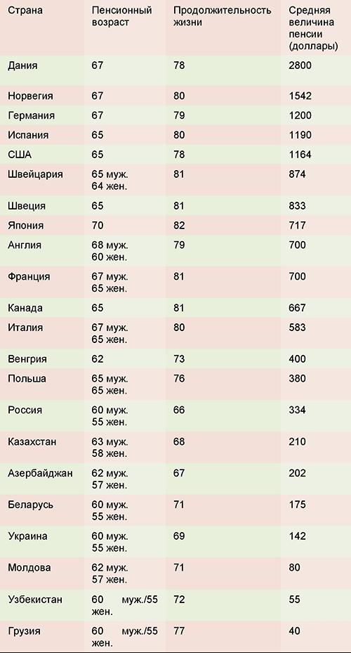 retired_statistics_hrne0x