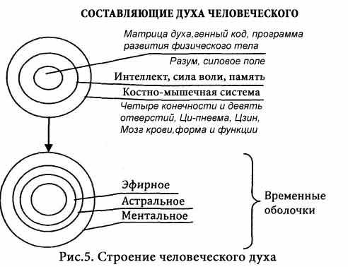 Мистическое сознание