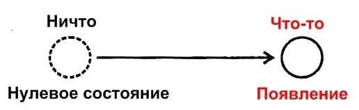 rk_1-min
