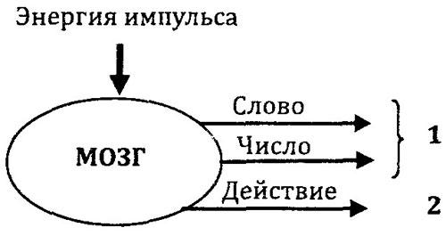 t_3-min